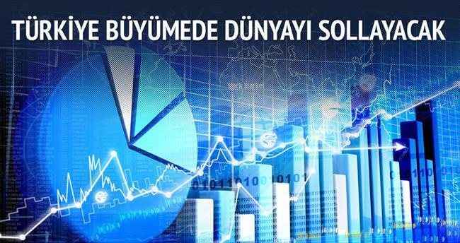 Türkiye büyümede dünyayı sollayacak