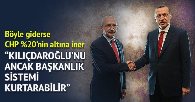 Kılıçdaroğlu'nu ancak başkanlık sistemi kutarabilir