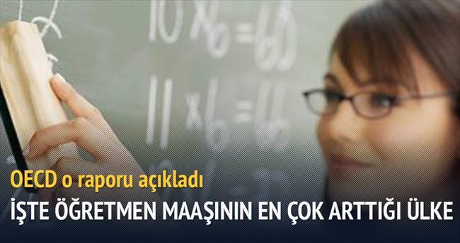 Öğretmen maaşı en çok Türkiye'de arttı