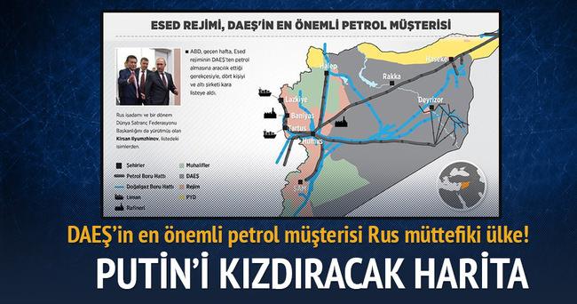 Esed rejimi DAEŞ'in en önemli petrol müşterisi