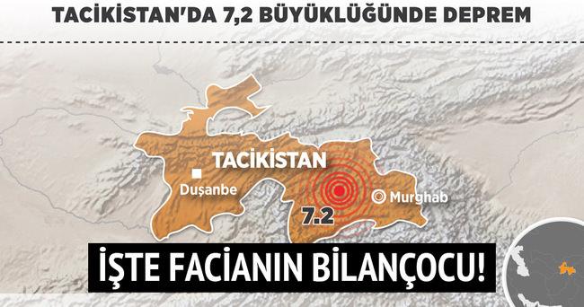 Tacikistan'da büyük deprem!