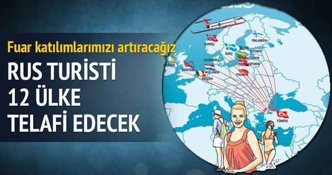 Rus turisti 12 ülke telafi edecek