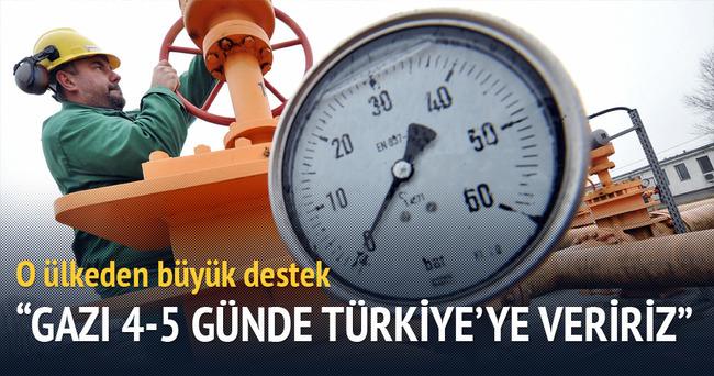 Gaz 4 günde Türkiye'de