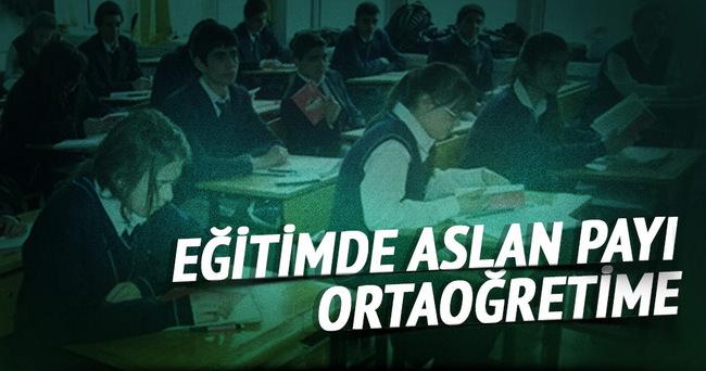 Eğitim harcamaları 2014'te 113 milyar lirayı aştı