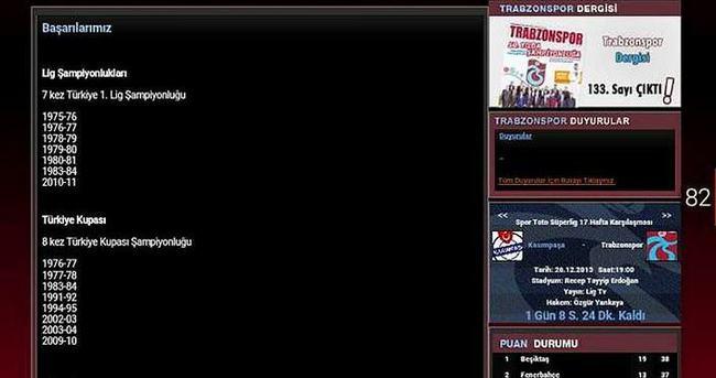 Trabzonspor 7. şampiyonluğunu resmi sitesine ekledi