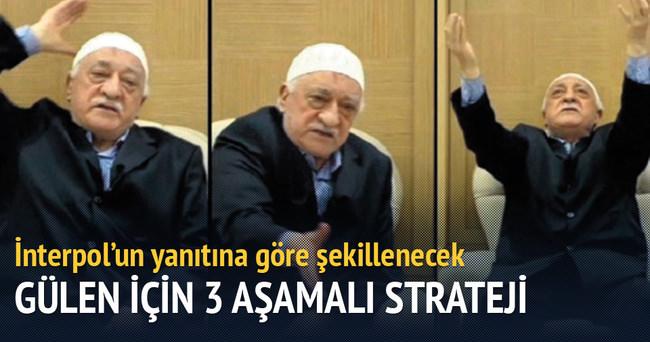 Fetullah Gülen için 3 aşamalı strateji
