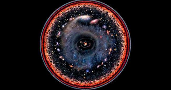 Bilinen evreni tek kareye sığdırdı