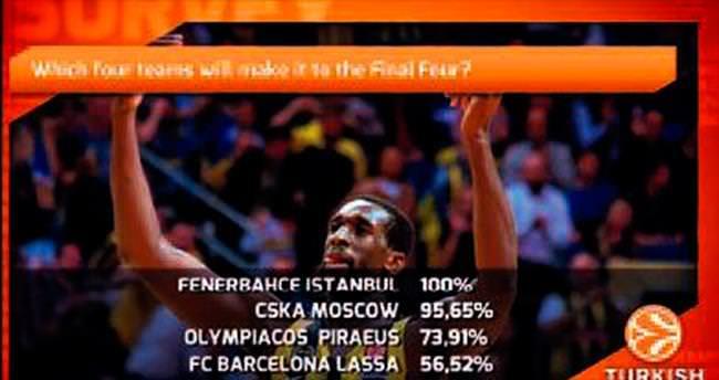 Fenerbahçe %100 Berlin'de