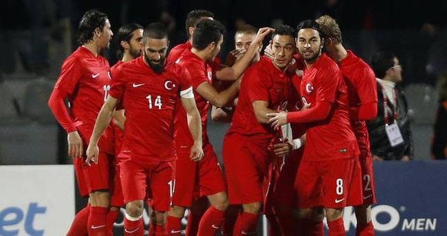 Türkiye 21. sırada