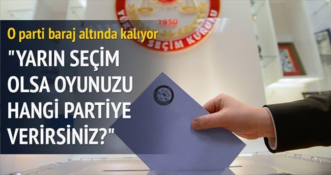 AK Parti yüzde 55, HDP baraj altında kalıyor