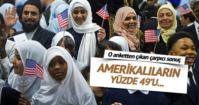 ABD'de İslamofobi anketi