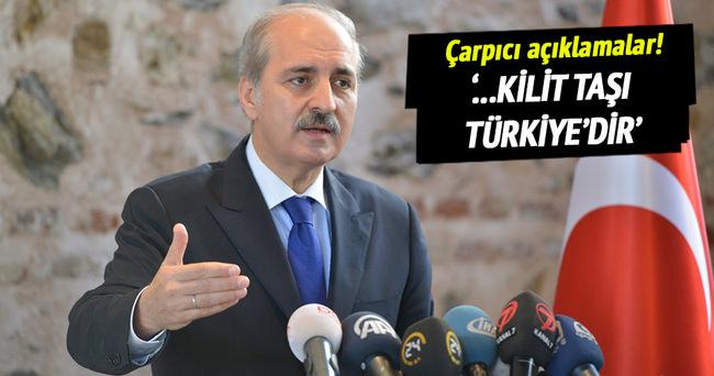 İslam coğrafyasının kilit taşı Türkiye'dir