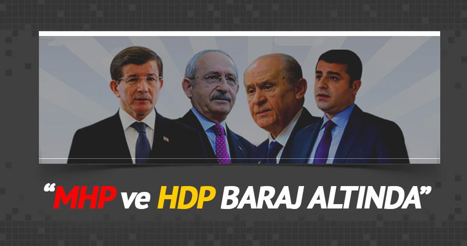 HDP ve MHP baraj altında