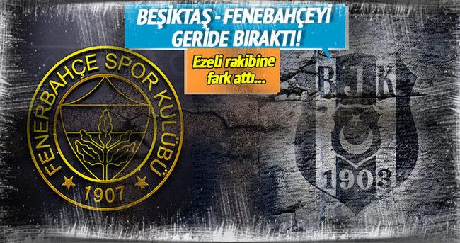 Beşiktaş, Fenerbahçe'yi Borsa'da solladı