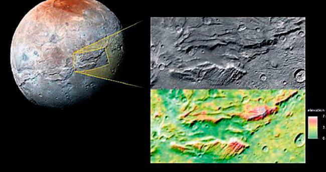 Plüton'un uydusu okyanuslarla kaplıydı