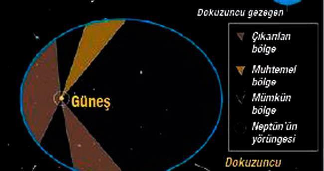 Dokuzuncu gezegene biraz daha yaklaştık