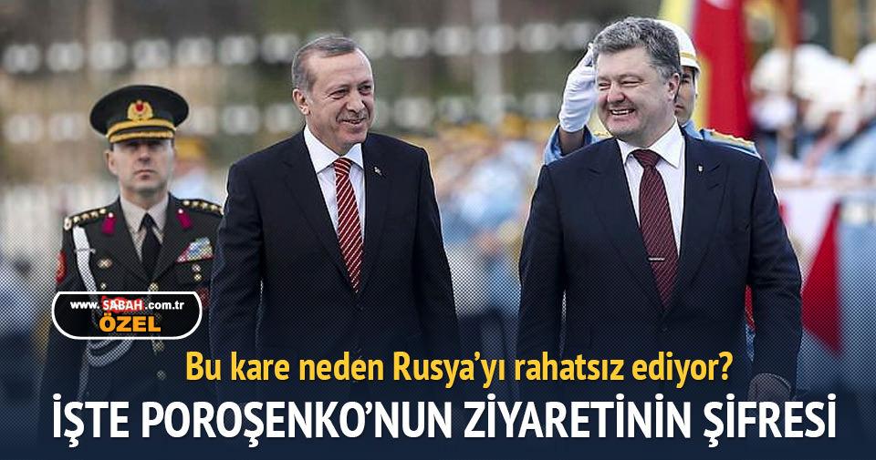 Ukrayna Liderinin Türkiye ziyareti