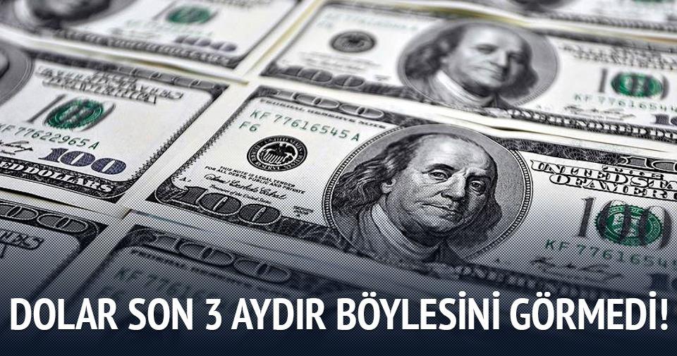 Dolar/TL 2,89 sınırına geriledi