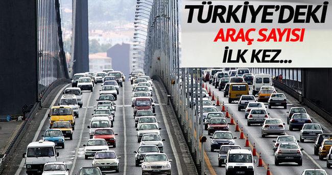 Türkiye'deki araç sayısı açıklandı