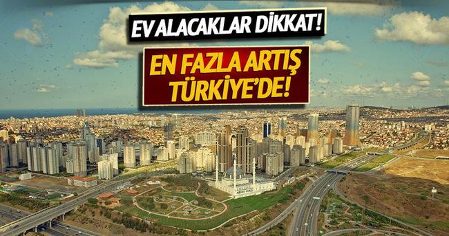 Konut fiyatlarının en çok arttığı ülke Türkiye oldu