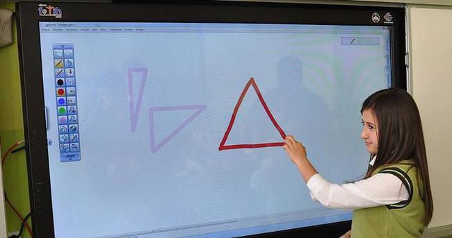 58 bin sınıf daha 'akıllanacak'