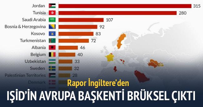 Avrupa'daki IŞİD varlığı en çok Brüksel'de