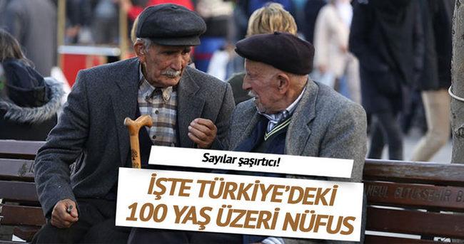 Türkiye'de 100 yaş üzeri 5 bin 293 kişi var