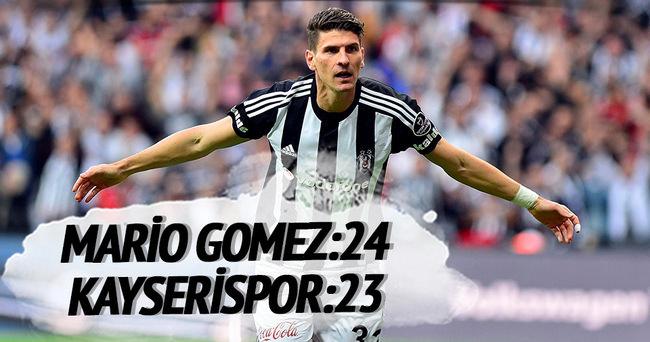 Gomez: 24 Kayserispor: 23