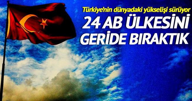 AB, Türkiye için büyüme tahminini artırdı
