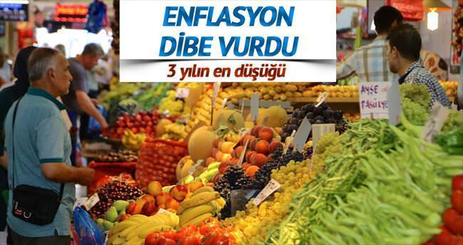 Enflasyon 3 yılın dibinde