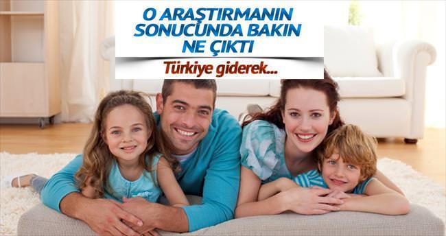 Türkiye'nin yüzde 70'i çekirdek aileden oluşuyor