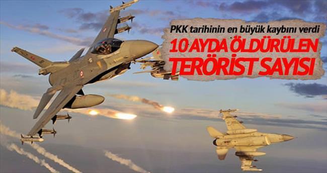 10 ayda 4 bin 571 terörist öldürüldü