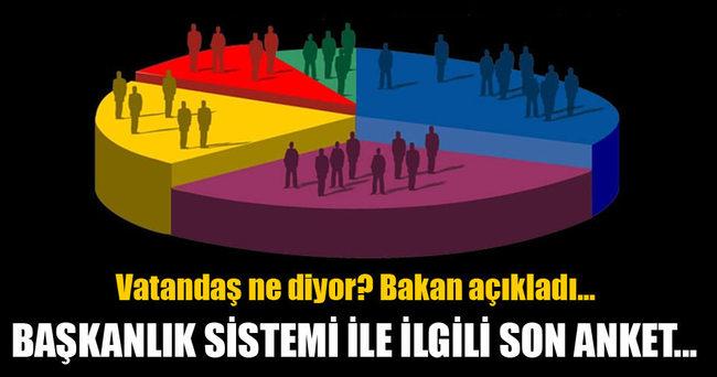 Bakan Eroğlu, son yapılan 'Başkanlık Sistemi' anketini açıkladı