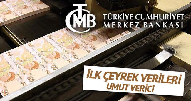 MB: Çekirdek enflasyondaki iyileşme sınırlı