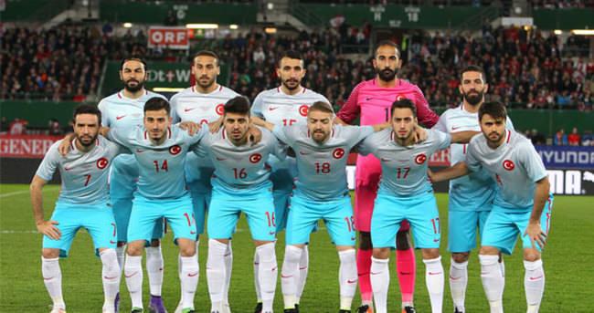 Türkiye gruptan nasıl çıkar? EURO 2016 Puan Durumu