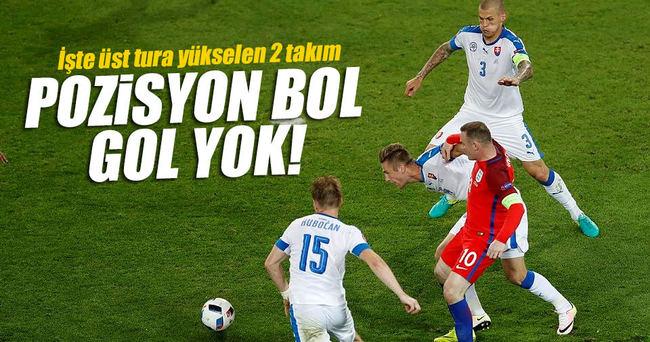 Slovakya - İngiltere maç sonucu