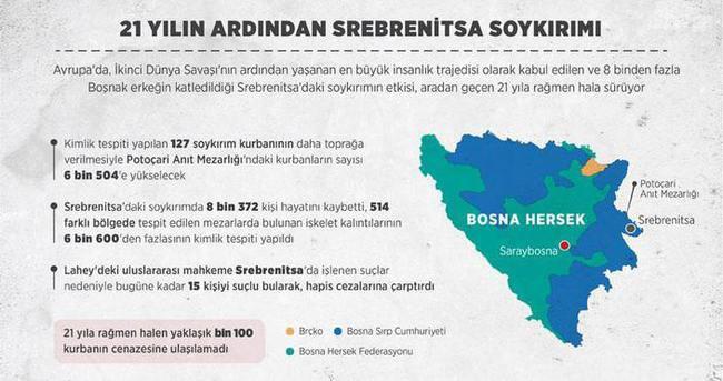 21 yılın ardından Srebrenitsa soykırımı