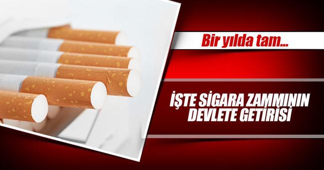 İşte sigara zammının devlete getirisi