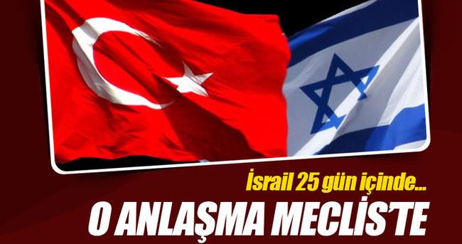 İsrail ile normalleşmeyi öngören anlaşma TBMM'ye geldi