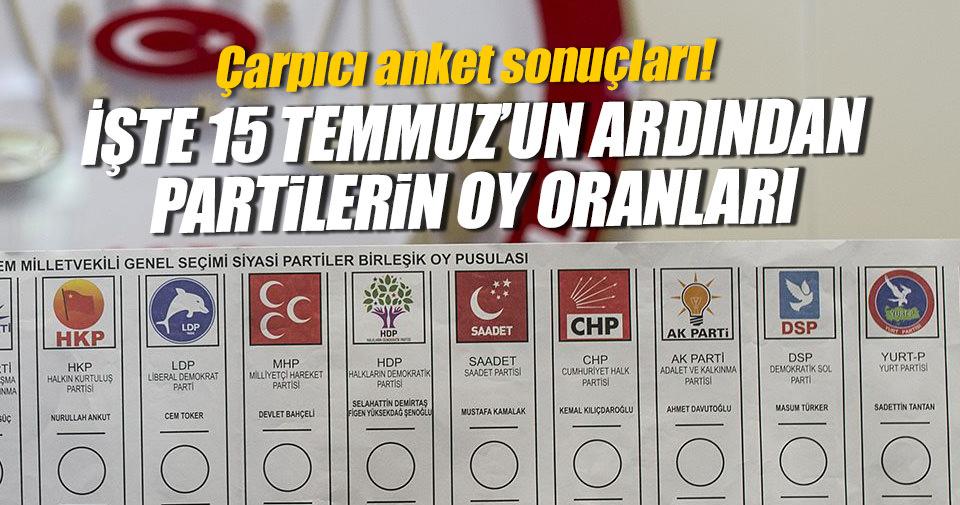 15 Temmuz'un ardından partilerin oy oranları