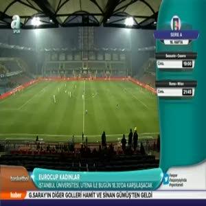 Karabükspor: 2 - İstanbul Başakşehir: 2  (Özet)