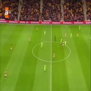 Galatasaray: 0- Çaykur Rizespor: 0 (Özet)