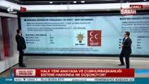 Türkiye Başkanlık Sistemini istiyor