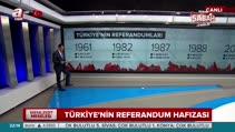 İşte Türkiye'nin referandum hafızası